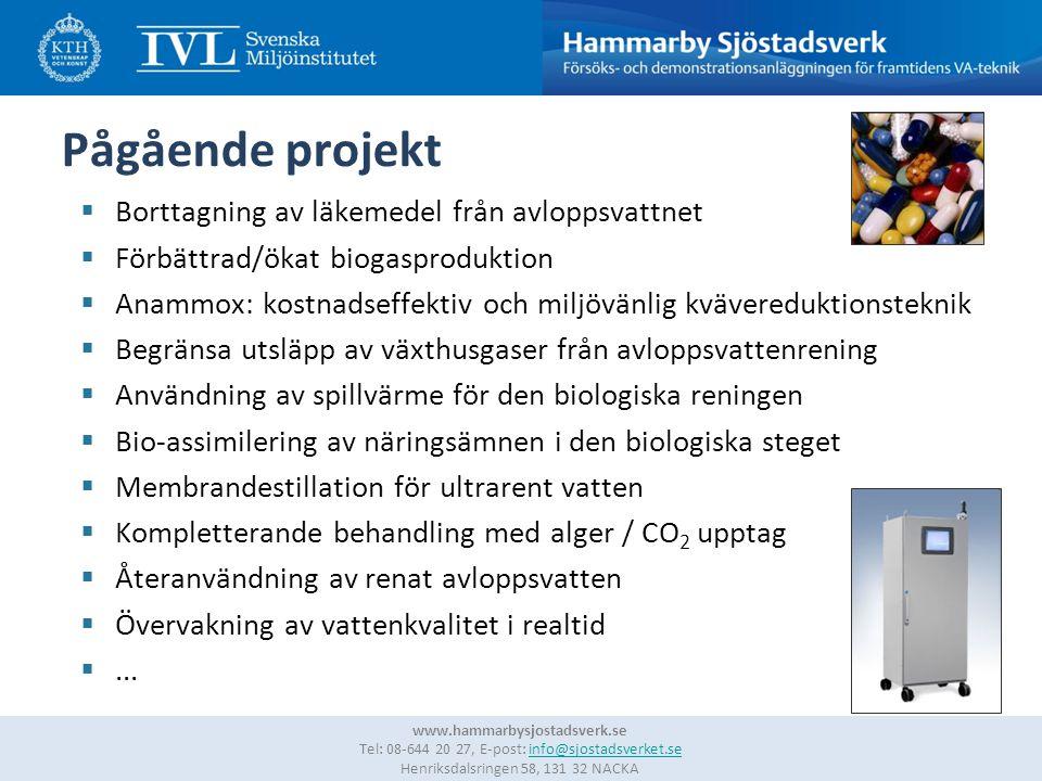 11 www.hammarbysjostadsverk.se Tel: 08-644 20 27, E-post: info@sjostadsverket.se Henriksdalsringen 58, 131 32 NACKAinfo@sjostadsverket.se Pågående pro