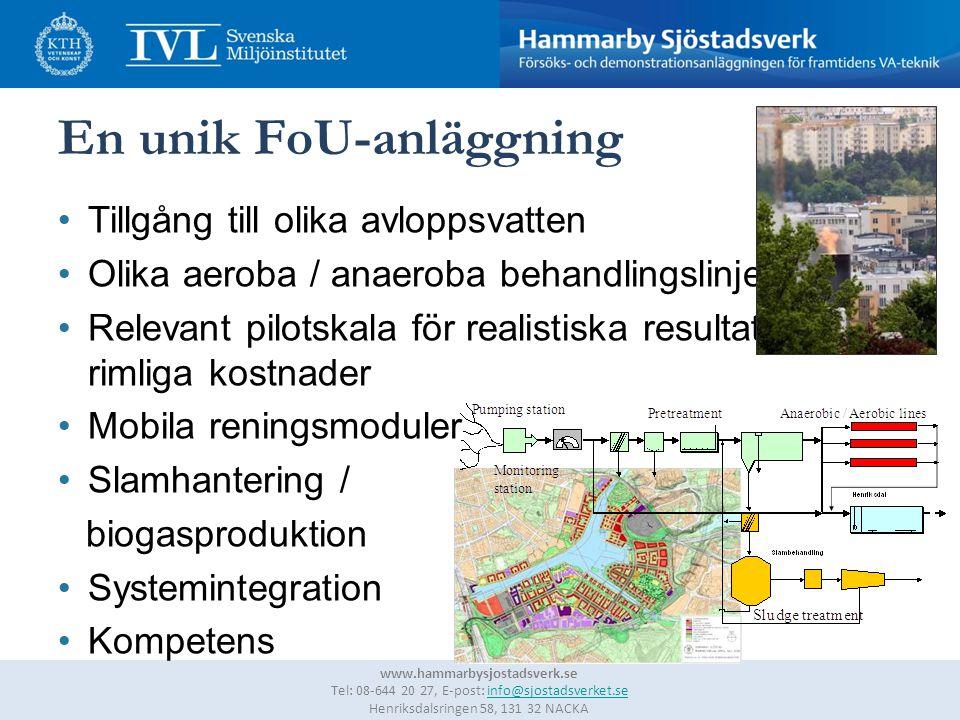 9 www.hammarbysjostadsverk.se Tel: 08-644 20 27, E-post: info@sjostadsverket.se Henriksdalsringen 58, 131 32 NACKAinfo@sjostadsverket.se •Tillgång til