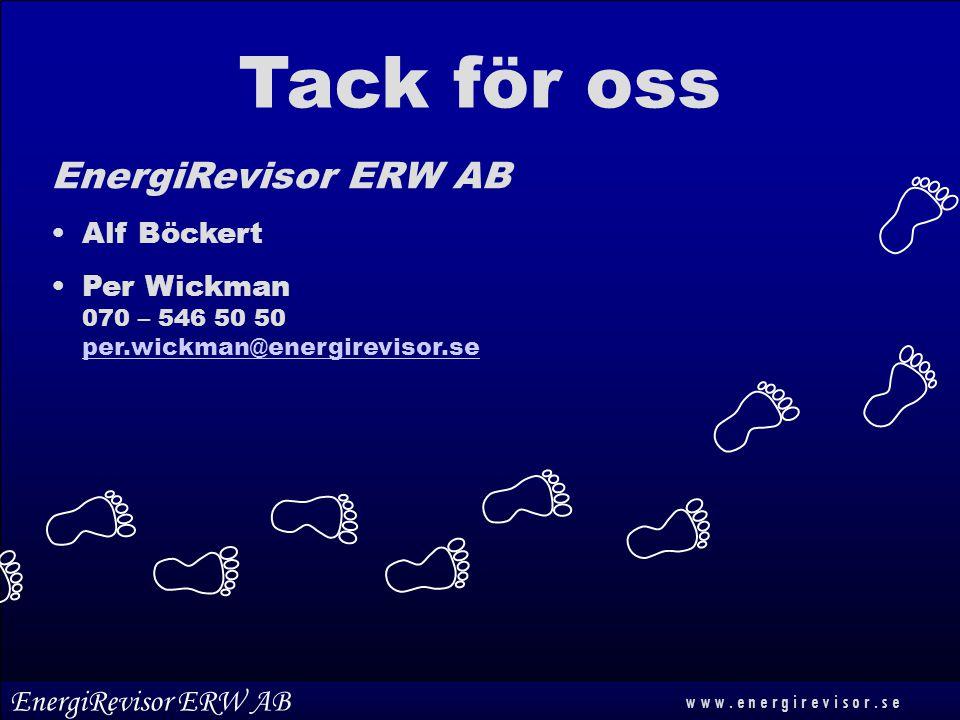 Tack för oss w w w. e n e r g i r e v i s o r. s e EnergiRevisor ERW AB •Alf Böckert •Per Wickman 070 – 546 50 50 per.wickman@energirevisor.se per.wic