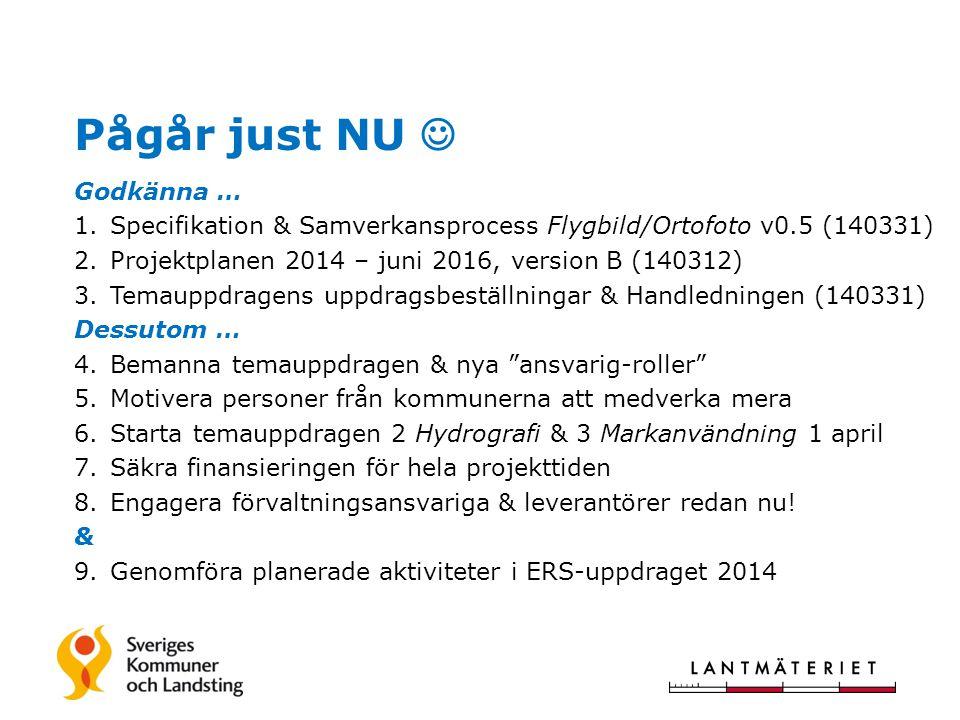 Pågår just NU  Godkänna … 1.Specifikation & Samverkansprocess Flygbild/Ortofoto v0.5 (140331) 2.Projektplanen 2014 – juni 2016, version B (140312) 3.