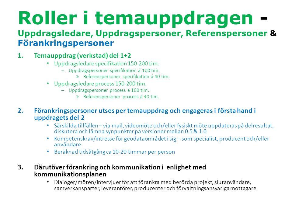 Roller i temauppdragen - Uppdragsledare, Uppdragspersoner, Referenspersoner & Förankringspersoner 1.Temauppdrag (verkstad) del 1+2 • Uppdragsledare sp