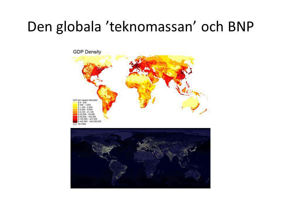 Den globala 'teknomassan' och BNP