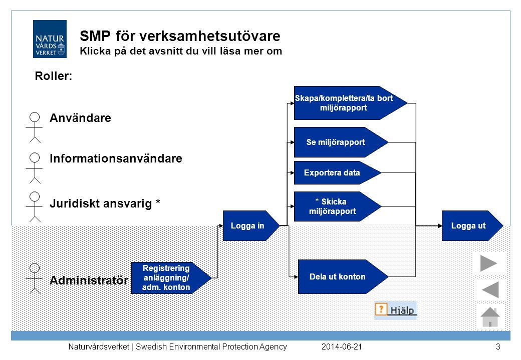 2014-06-21 Naturvårdsverket | Swedish Environmental Protection Agency 34 Vill du fördjupa dig mer i SMP.