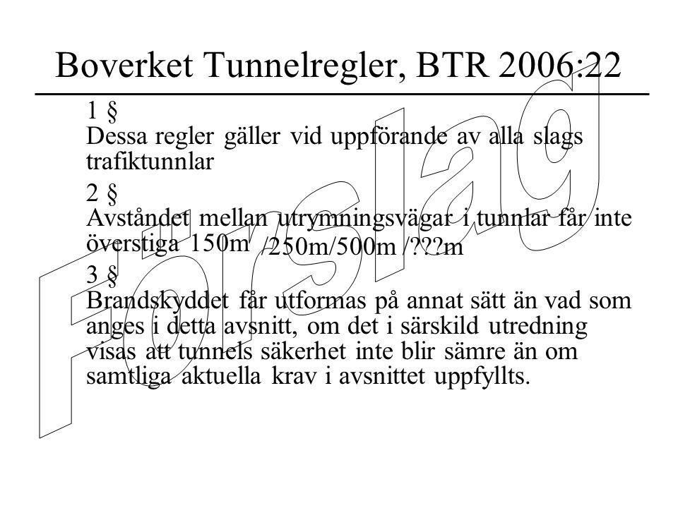 1 § Dessa regler gäller vid uppförande av alla slags trafiktunnlar 2 § Avståndet mellan utrymningsvägar i tunnlar får inte överstiga 150m 3 § Brandsky