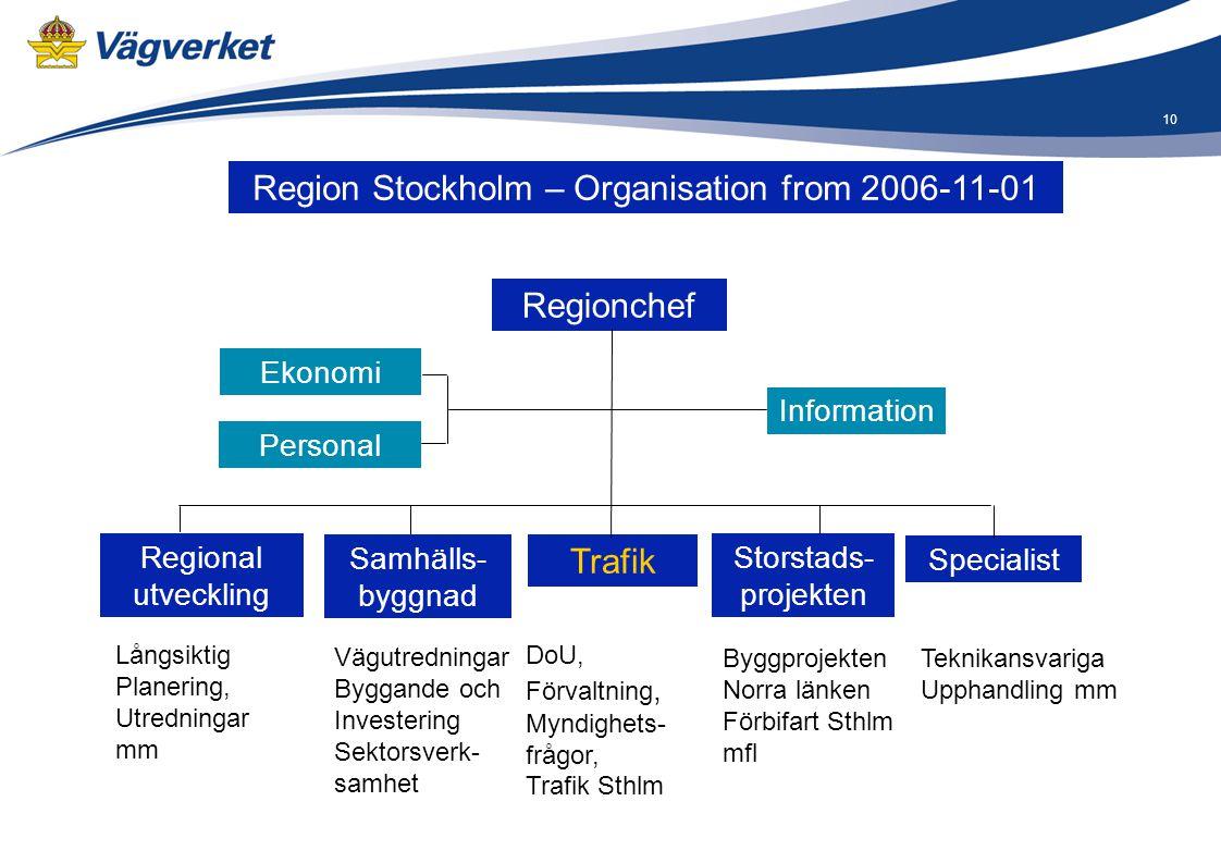 10 Regionchef Storstads- projekten Trafik Samhälls- byggnad Regional utveckling Region Stockholm – Organisation from 2006-11-01 Information Specialist