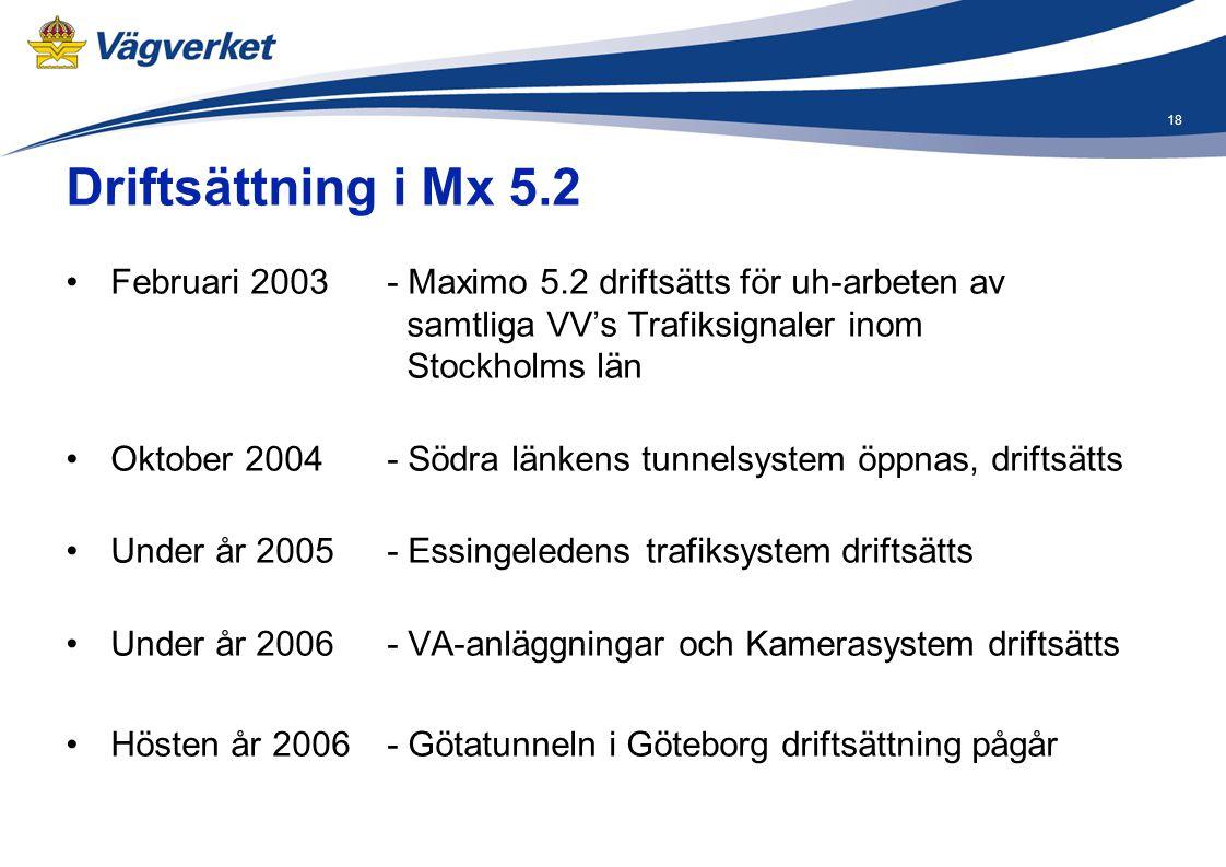 18 Driftsättning i Mx 5.2 •Februari 2003 - Maximo 5.2 driftsätts för uh-arbeten av samtliga VV's Trafiksignaler inom Stockholms län •Oktober 2004 - Sö