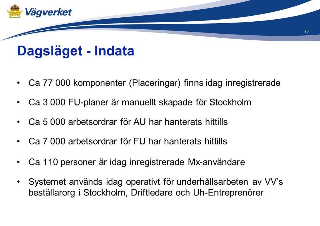 20 Dagsläget - Indata •Ca 77 000 komponenter (Placeringar) finns idag inregistrerade •Ca 3 000 FU-planer är manuellt skapade för Stockholm •Ca 5 000 a