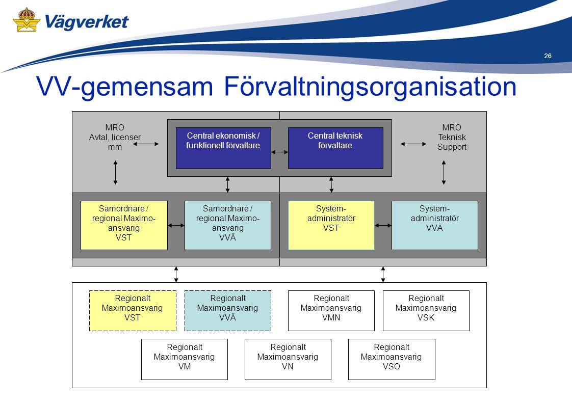 26 VV-gemensam Förvaltningsorganisation Central ekonomisk / funktionell förvaltare Central teknisk förvaltare Regionalt Maximoansvarig VST Regionalt M