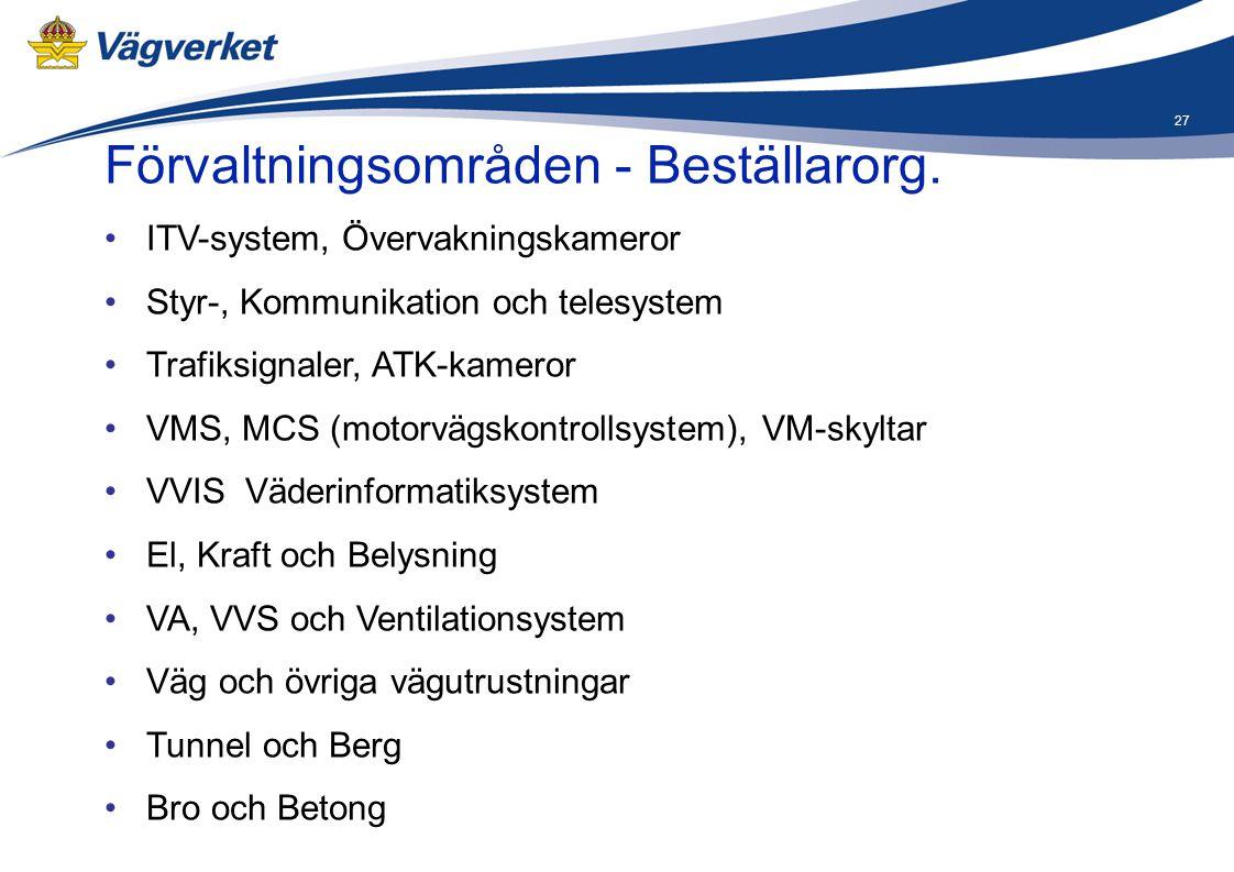 27 Förvaltningsområden - Beställarorg. •ITV-system, Övervakningskameror •Styr-, Kommunikation och telesystem •Trafiksignaler, ATK-kameror •VMS, MCS (m