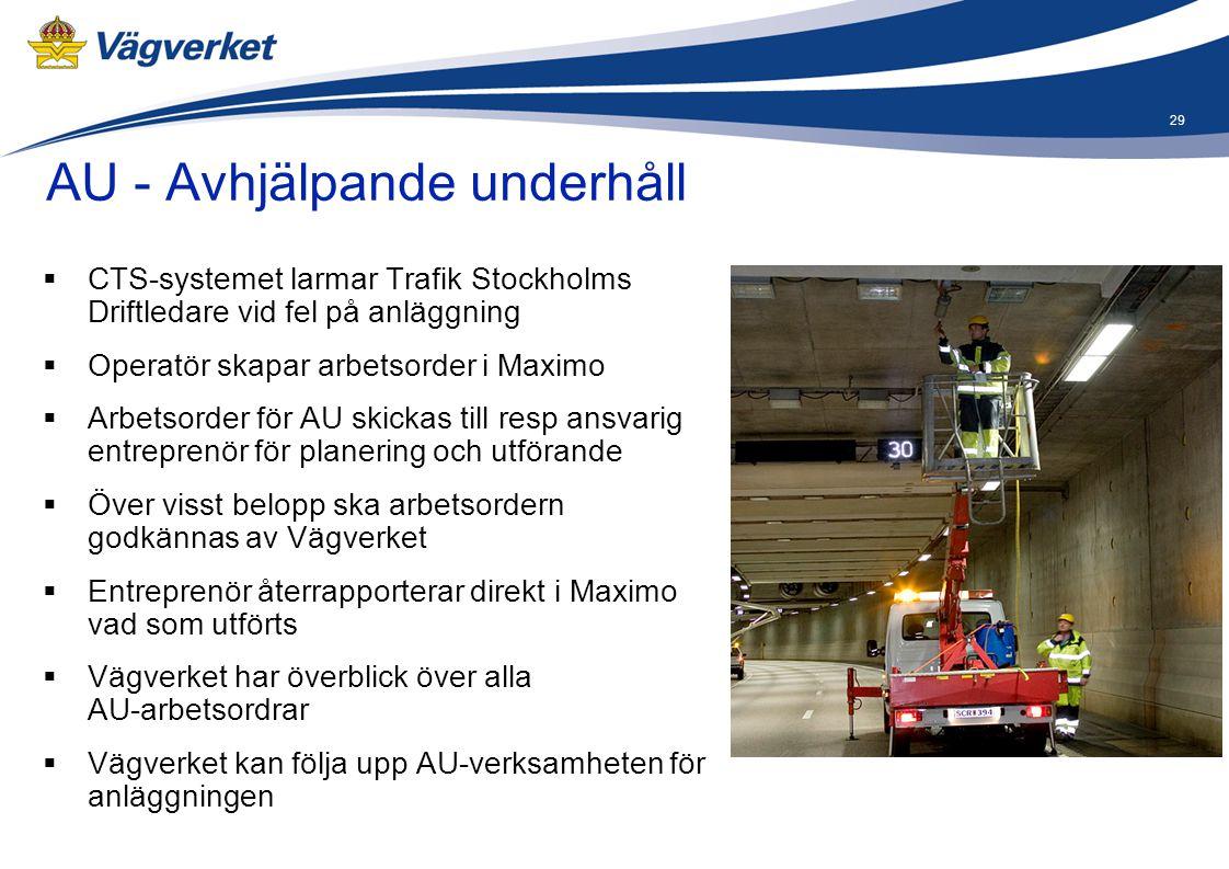 29 AU - Avhjälpande underhåll  CTS-systemet larmar Trafik Stockholms Driftledare vid fel på anläggning  Operatör skapar arbetsorder i Maximo  Arbet