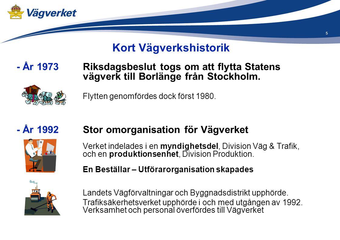 5 - År 1973 Riksdagsbeslut togs om att flytta Statens vägverk till Borlänge från Stockholm. Flytten genomfördes dock först 1980. - År 1992 Stor omorga