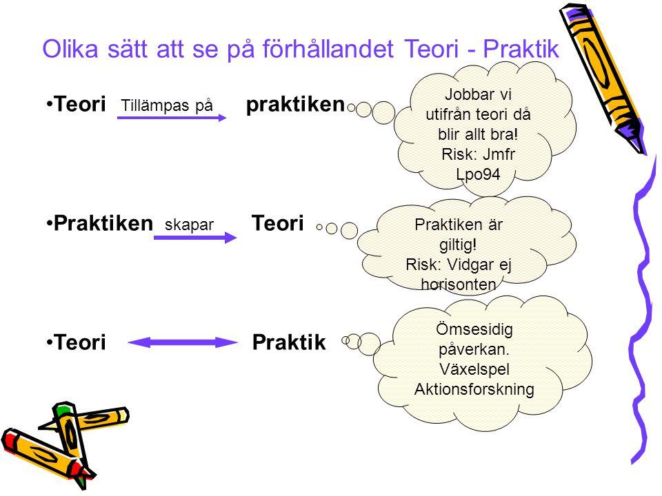 Olika sätt att se på förhållandet Teori - Praktik •Teori Tillämpas på praktiken •Praktiken skapar Teori •Teori Praktik Jobbar vi utifrån teori då blir