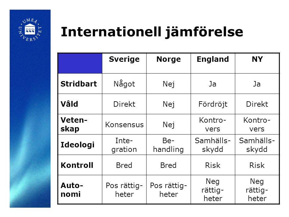 Internationell jämförelse SverigeNorgeEnglandNY StridbartNågotNejJa VåldDirektNejFördröjtDirekt Veten- skap KonsensusNej Kontro- vers Ideologi Inte- g
