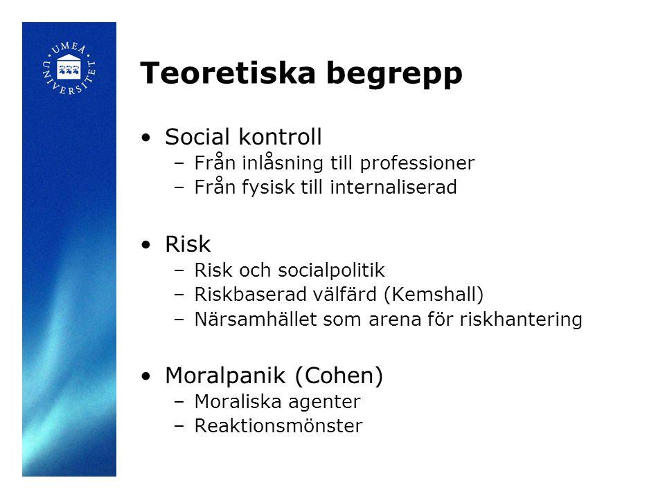 Teoretiska begrepp •Social kontroll –Från inlåsning till professioner –Från fysisk till internaliserad •Risk –Risk och socialpolitik –Riskbaserad välf