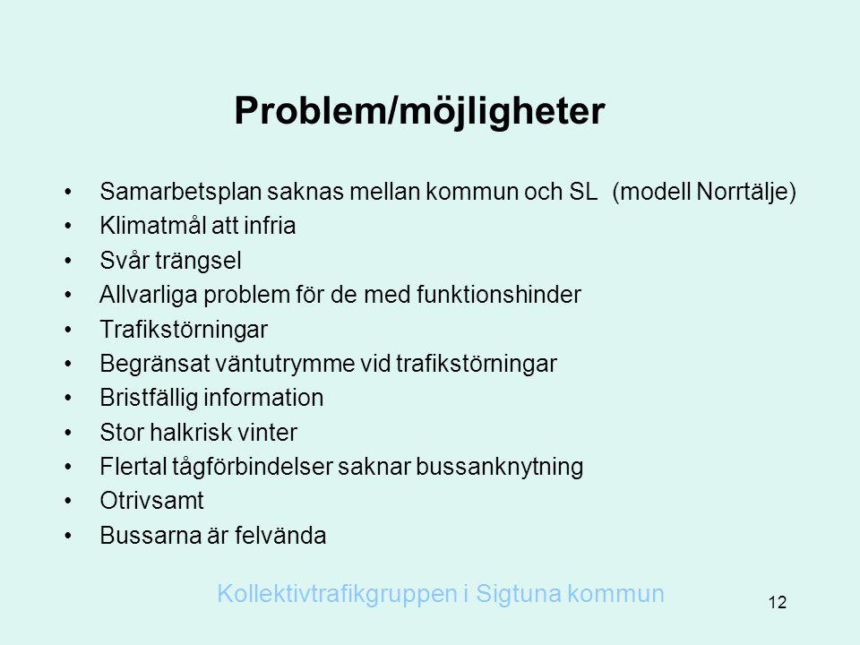 Problem/möjligheter •Samarbetsplan saknas mellan kommun och SL (modell Norrtälje) •Klimatmål att infria •Svår trängsel •Allvarliga problem för de med