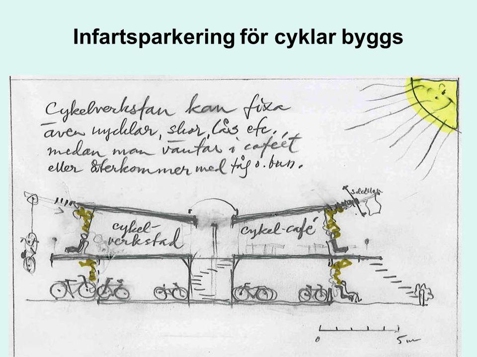 Infartsparkering för cyklar byggs Kollektivtrafikgruppen i Sigtuna kommun 27