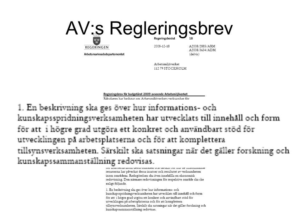 AV:s Regleringsbrev