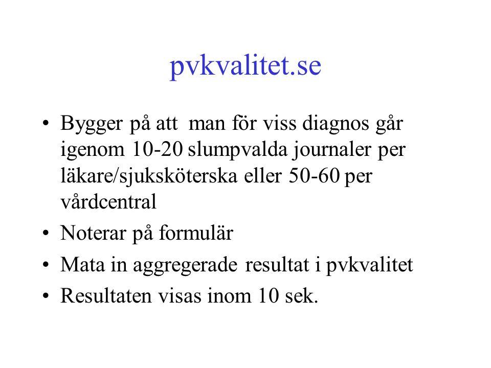 pvkvalitet.se •Bygger på att man för viss diagnos går igenom 10-20 slumpvalda journaler per läkare/sjuksköterska eller 50-60 per vårdcentral •Noterar på formulär •Mata in aggregerade resultat i pvkvalitet •Resultaten visas inom 10 sek.