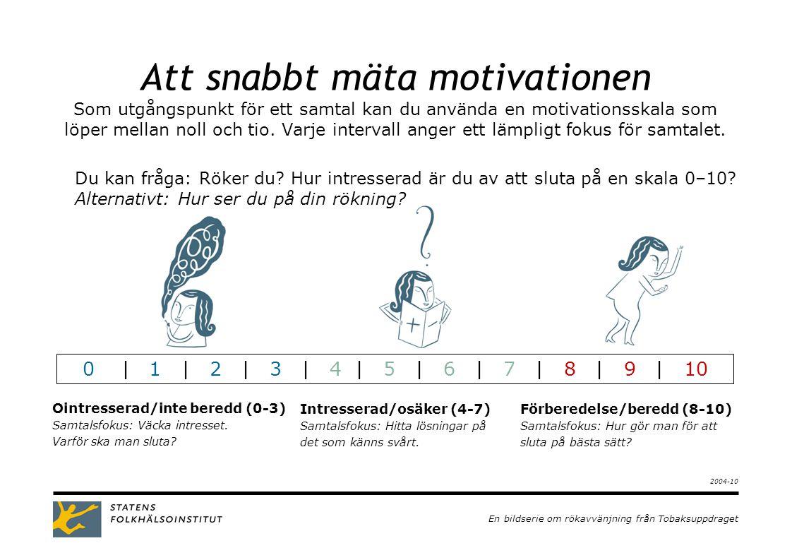 En bildserie om rökavvänjning från Tobaksuppdraget 2003-09 Att snabbt mäta motivationen Som utgångspunkt för ett samtal kan du använda en motivationsskala som löper mellan noll och tio.