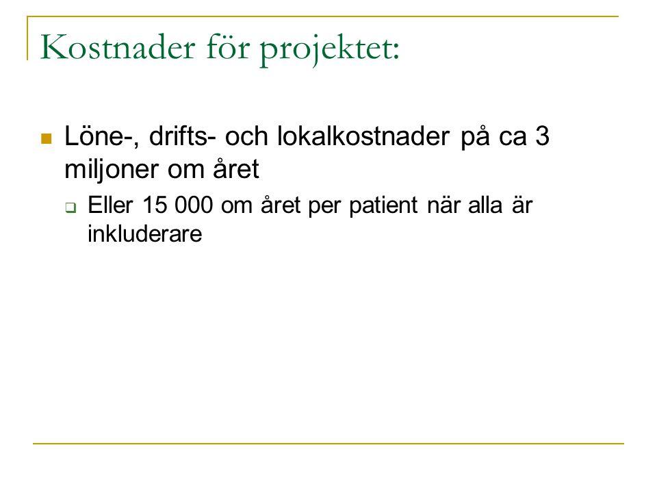 Kostnader för projektet:  Löne-, drifts- och lokalkostnader på ca 3 miljoner om året  Eller 15 000 om året per patient när alla är inkluderare