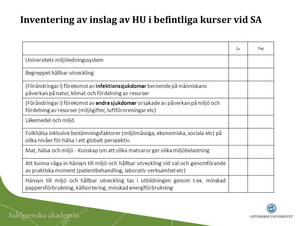 Inventering av inslag av HU i befintliga kurser vid SA JaNej Universitets miljöledningssystem Begreppet hållbar utveckling (Förändringar i) förekomst av infektionssjukdomar beroende på människans påverkan på natur, klimat och fördelning av resurser (Förändringar i) förekomst av andra sjukdomar orsakade av påverkan på miljö och fördelning av resurser (miljögifter, luftföroreningar etc) Läkemedel och miljö Folkhälsa inklusive bestämningsfaktorer (miljömässiga, ekonomiska, sociala etc) på olika nivåer för hälsa i ett globalt perspektiv.