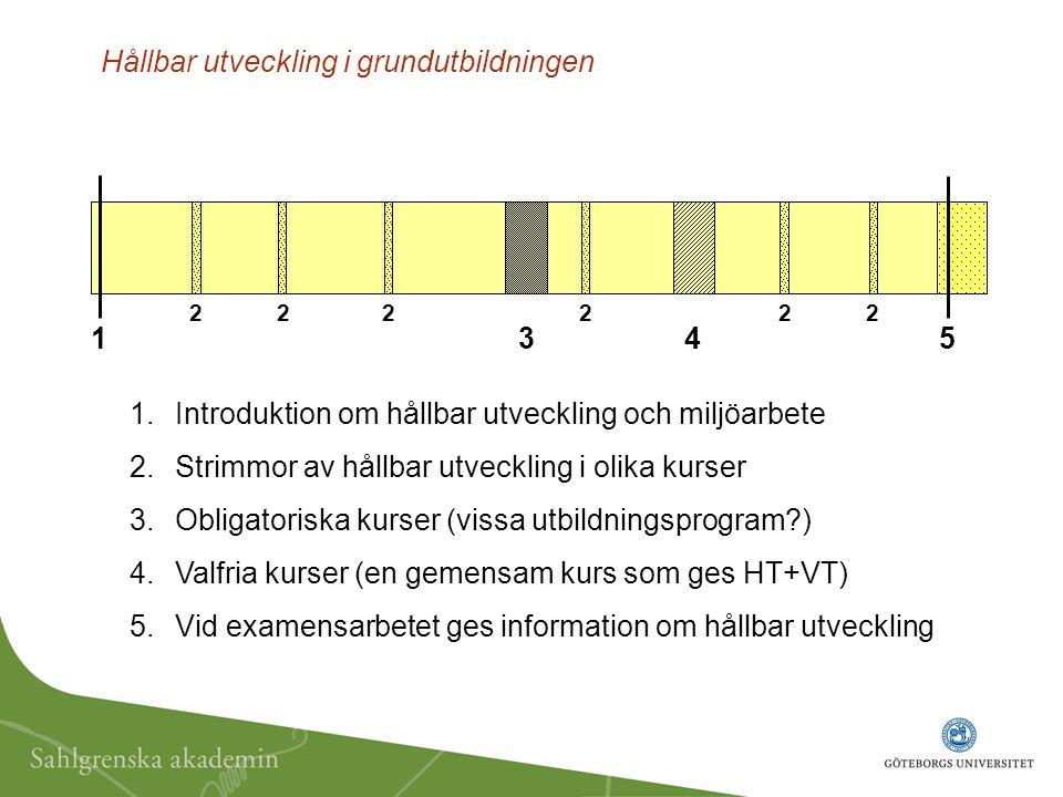 1.Introduktion om hållbar utveckling och miljöarbete 2.