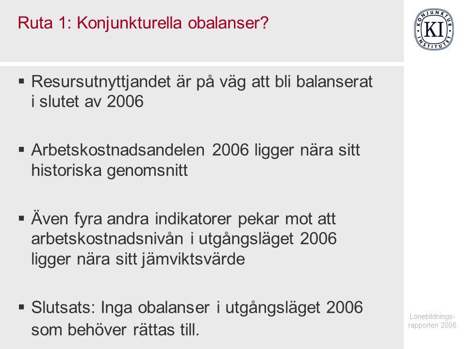 Lönebildnings- rapporten 2006 Ruta 1: Konjunkturella obalanser.