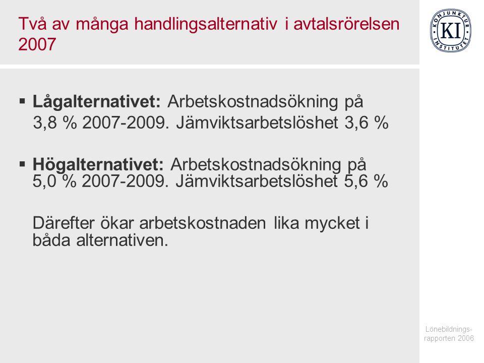 Lönebildnings- rapporten 2006 Två av många handlingsalternativ i avtalsrörelsen 2007  Lågalternativet: Arbetskostnadsökning på 3,8 % 2007-2009.