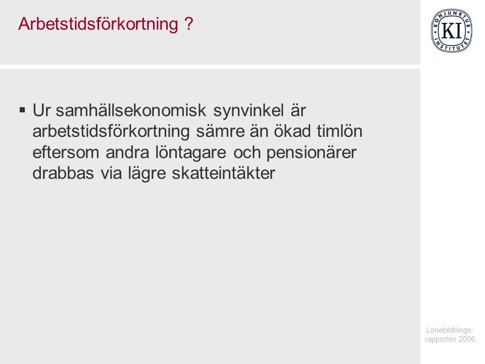 Lönebildnings- rapporten 2006 Arbetstidsförkortning .