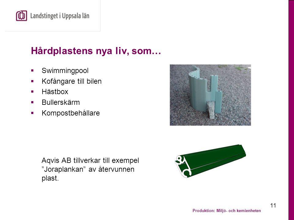 Produktion: Miljö- och kemienheten 11 Hårdplastens nya liv, som…  Swimmingpool  Kofångare till bilen  Hästbox  Bullerskärm  Kompostbehållare Aqvi