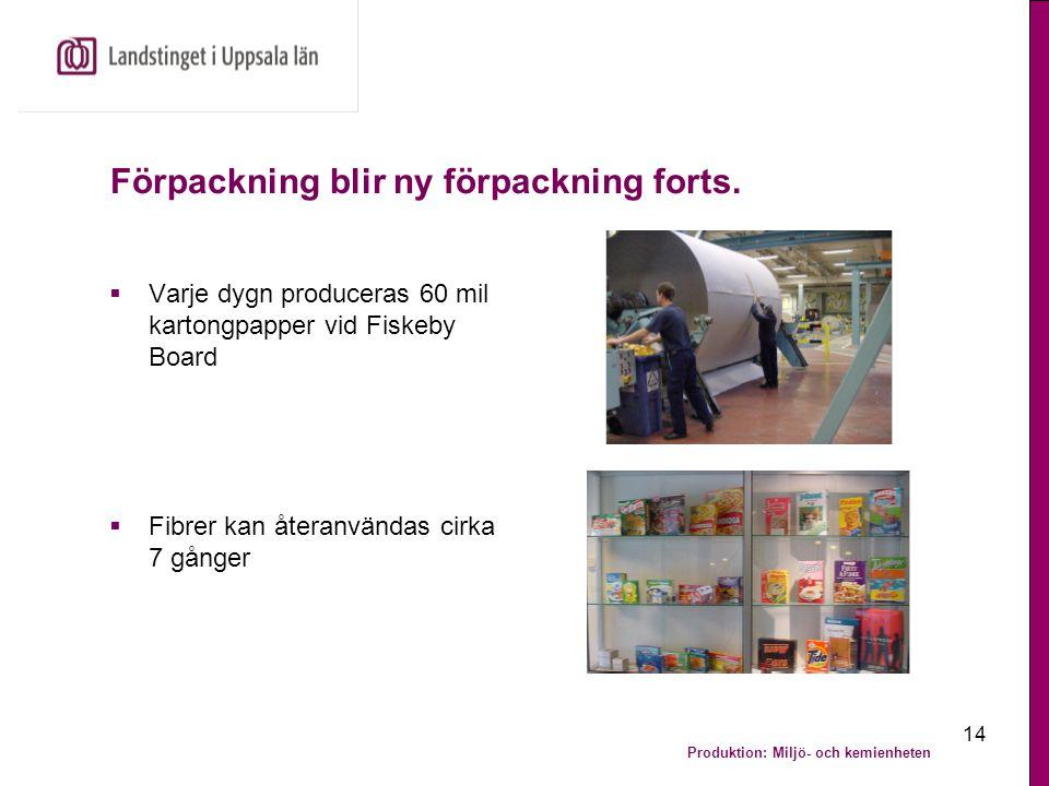 Produktion: Miljö- och kemienheten 14 Förpackning blir ny förpackning forts.  Varje dygn produceras 60 mil kartongpapper vid Fiskeby Board  Fibrer k