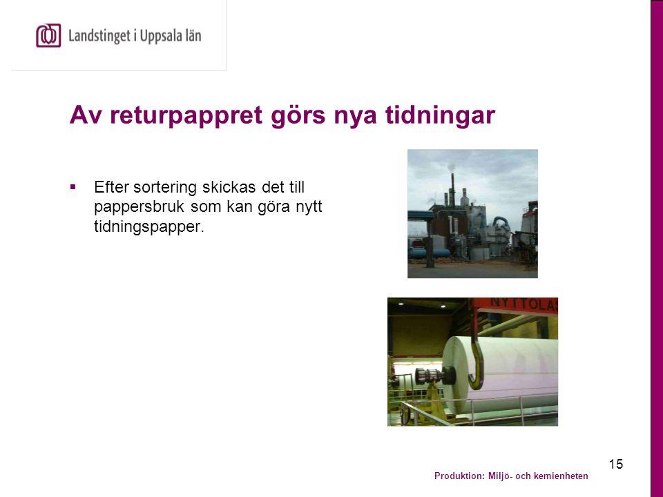 Produktion: Miljö- och kemienheten 15 Av returpappret görs nya tidningar  Efter sortering skickas det till pappersbruk som kan göra nytt tidningspapp