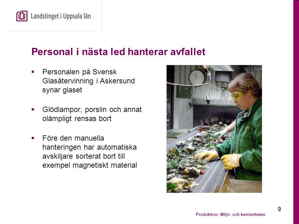 Produktion: Miljö- och kemienheten 9 Personal i nästa led hanterar avfallet  Personalen på Svensk Glasåtervinning i Askersund synar glaset  Glödlamp
