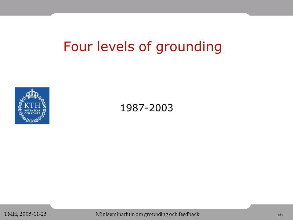 15 TMH, 2005-11-25 Miniseminarium om grounding och feedback Future?