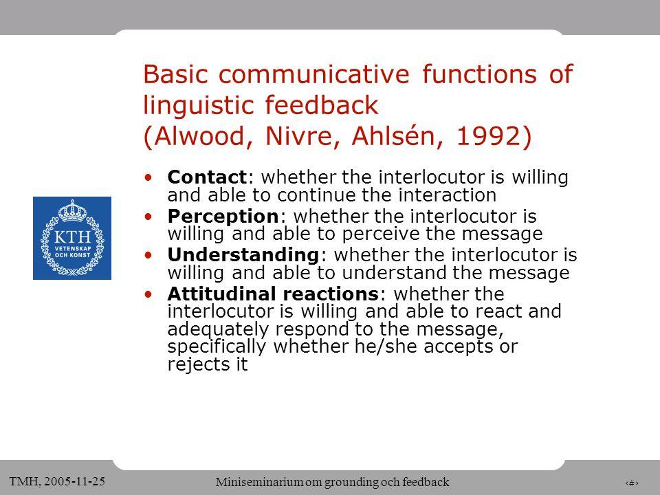 18 TMH, 2005-11-25 Miniseminarium om grounding och feedback Alwood, 1987 (forts.) •Andra expressiva reaktioner —Skepticism —Förvåning —Ogillande —Sorg, deltagande —Glädje —Rädsla •Inte menat som en uttömmande lista!