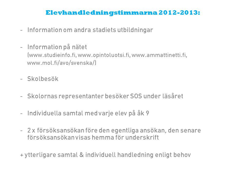 Elevhandledningstimmarna 2012-2013: -Information om andra stadiets utbildningar -Information på nätet (www.studieinfo.fi, www.opintoluotsi.fi, www.amm