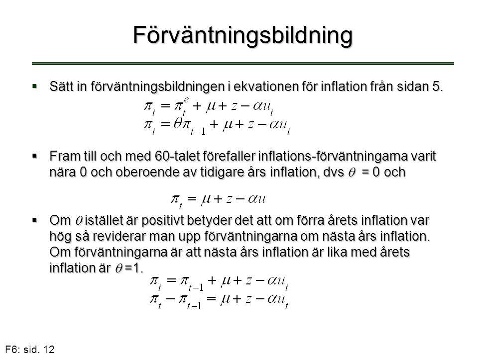 F6: sid. 12 Förväntningsbildning  Sätt in förväntningsbildningen i ekvationen för inflation från sidan 5.  Fram till och med 60-talet förefaller inf