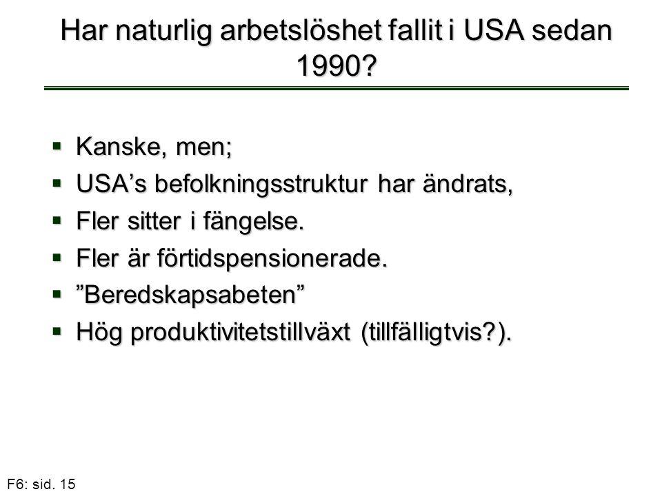 F6: sid. 15 Har naturlig arbetslöshet fallit i USA sedan 1990?  Kanske, men;  USA's befolkningsstruktur har ändrats,  Fler sitter i fängelse.  Fle