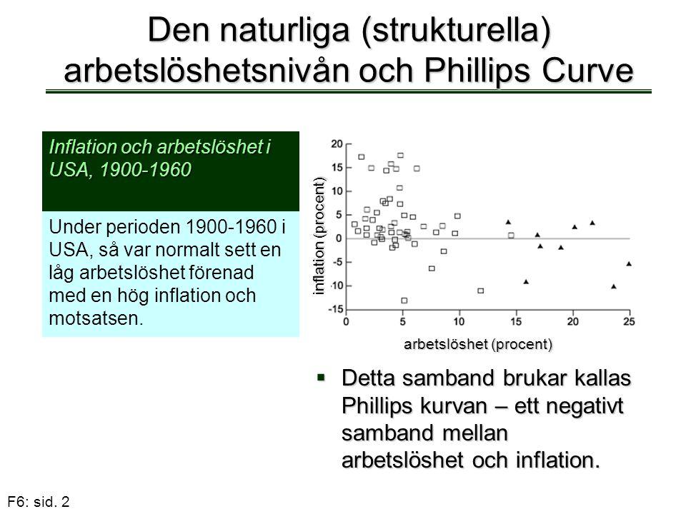 F6: sid. 2 Den naturliga (strukturella) arbetslöshetsnivån och Phillips Curve  Detta samband brukar kallas Phillips kurvan – ett negativt samband mel
