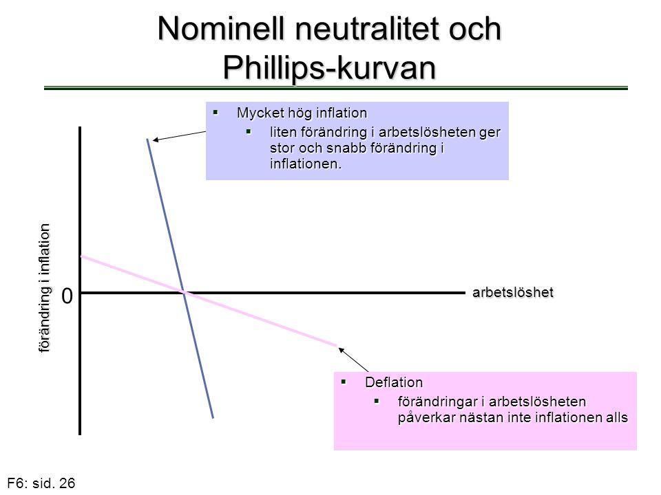 F6: sid. 26 Nominell neutralitet och Phillips-kurvan arbetslöshet förändring i inflation 0  Mycket hög inflation  liten förändring i arbetslösheten
