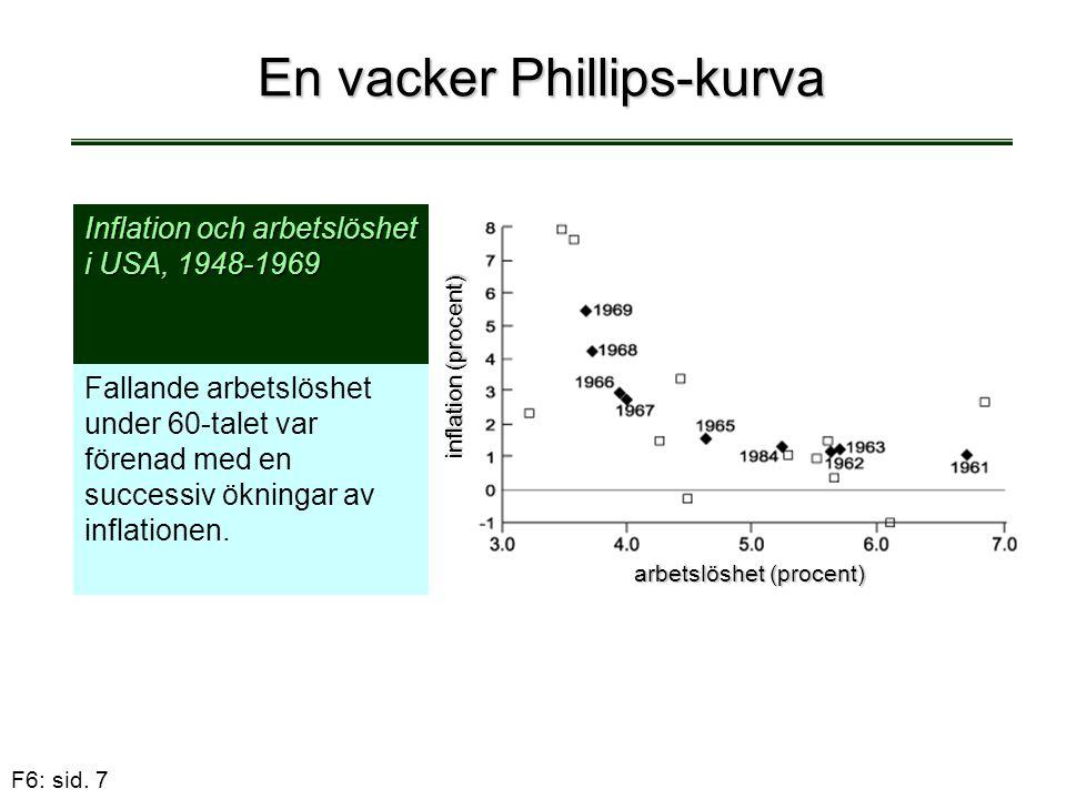 F6: sid. 7 En vacker Phillips-kurva Fallande arbetslöshet under 60-talet var förenad med en successiv ökningar av inflationen. Inflation och arbetslös