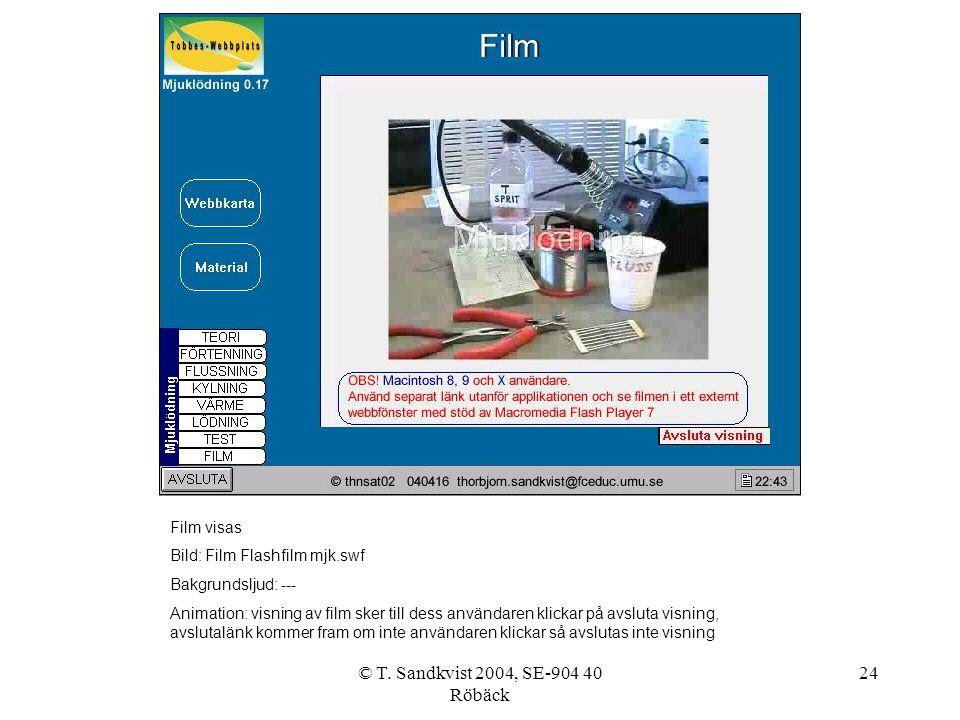 © T. Sandkvist 2004, SE-904 40 Röbäck 24 Film visas Bild: Film Flashfilm mjk.swf Bakgrundsljud: --- Animation: visning av film sker till dess användar