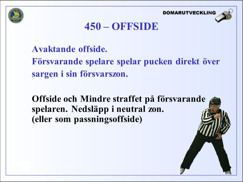 Avaktande offside. Försvarande spelare spelar pucken direkt över sargen i sin försvarszon.