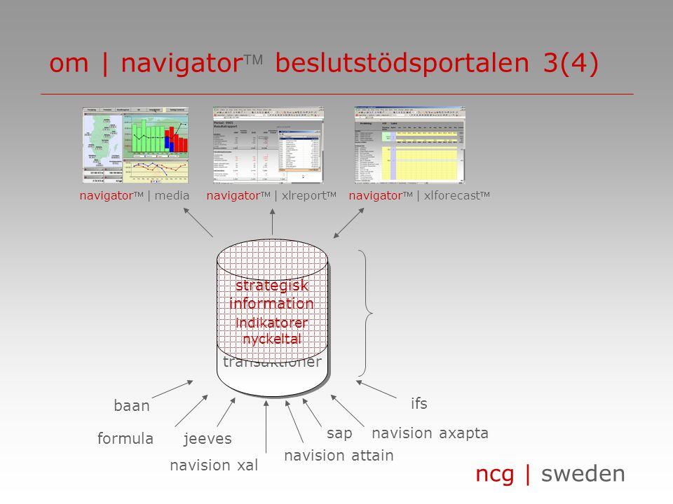 ncg | sweden • designat för tillverkande verksamheter och med över 460 nyckeltal/indikatorer täcker lösningen de viktigaste måltalen för beslutsfattarna i denna typ av verksamhet • ger dig möjligheterna du behöver för att skräddarsy informationsfönstren och dess nyckeltal/indikatorer till dina beslutsfattare oavsett om din verksamhet är process-, projekt-, serie- eller styckproduktionsorienterad om | navigator | industri