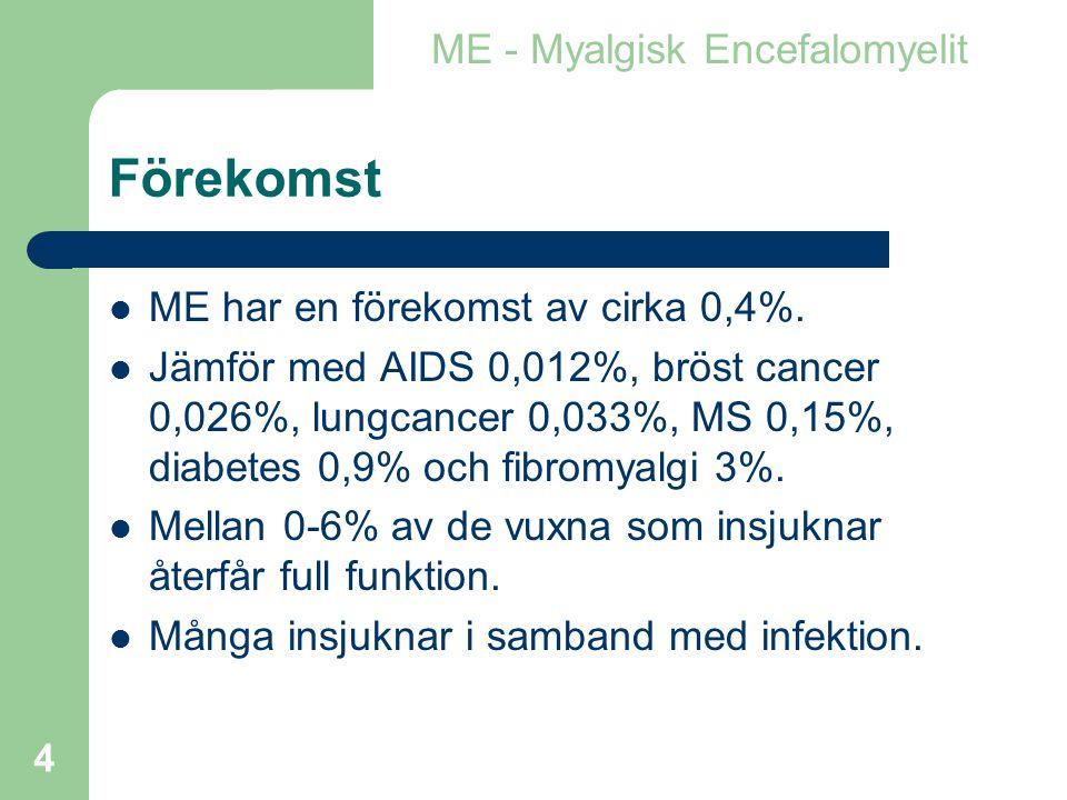 4 Förekomst  ME har en förekomst av cirka 0,4%.
