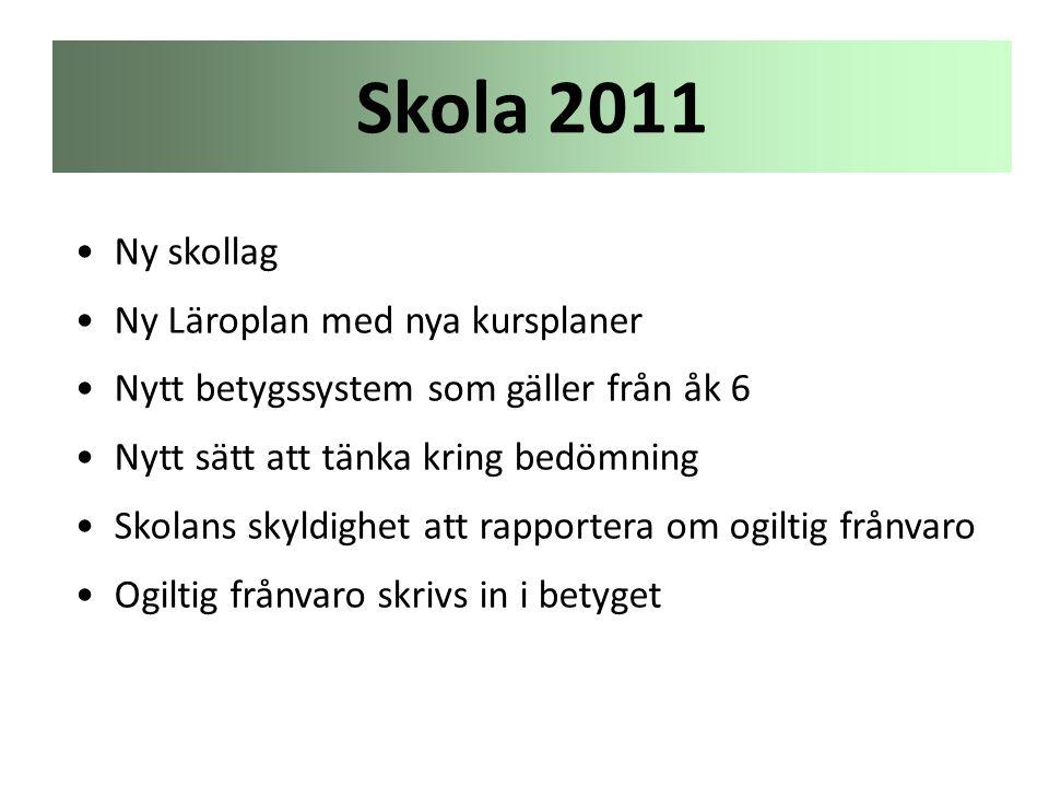 Ny Läroplan för grundskolan Har gällt för alla klasser utom åk 9 under läsåret 2011-2012 Gäller fullt ut läsåret 2012-2013