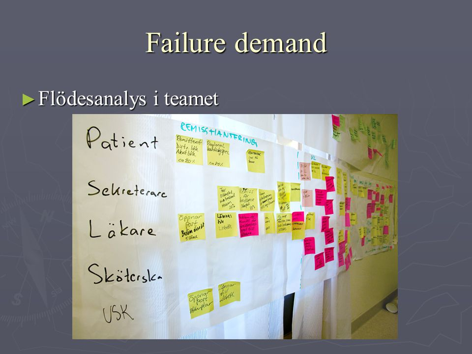 Failure demand ► Flödesanalys i teamet