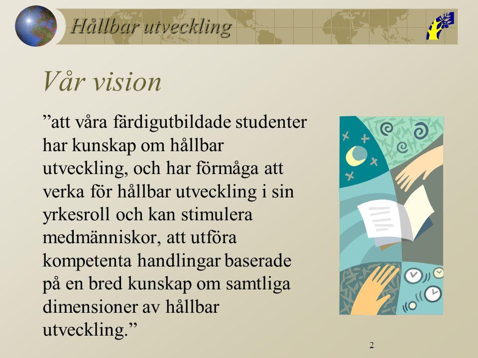 """Hållbar utveckling 2 Vår vision """"att våra färdigutbildade studenter har kunskap om hållbar utveckling, och har förmåga att verka för hållbar utvecklin"""