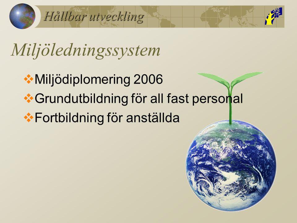 Hållbar utveckling Miljöledningssystem  Miljödiplomering 2006  Grundutbildning för all fast personal  Fortbildning för anställda
