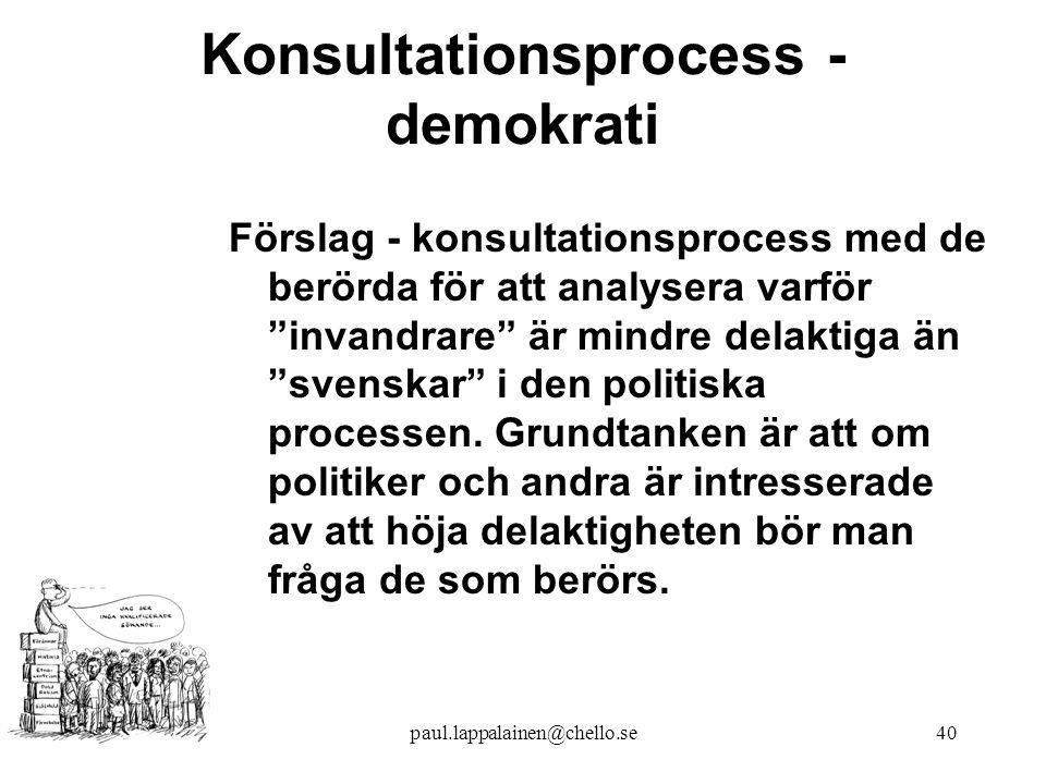 paul.lappalainen@chello.se40 Konsultationsprocess - demokrati Förslag - konsultationsprocess med de berörda för att analysera varför invandrare är mindre delaktiga än svenskar i den politiska processen.